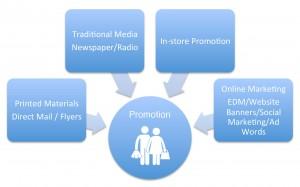 Omni_Channel_Retail_Marketing